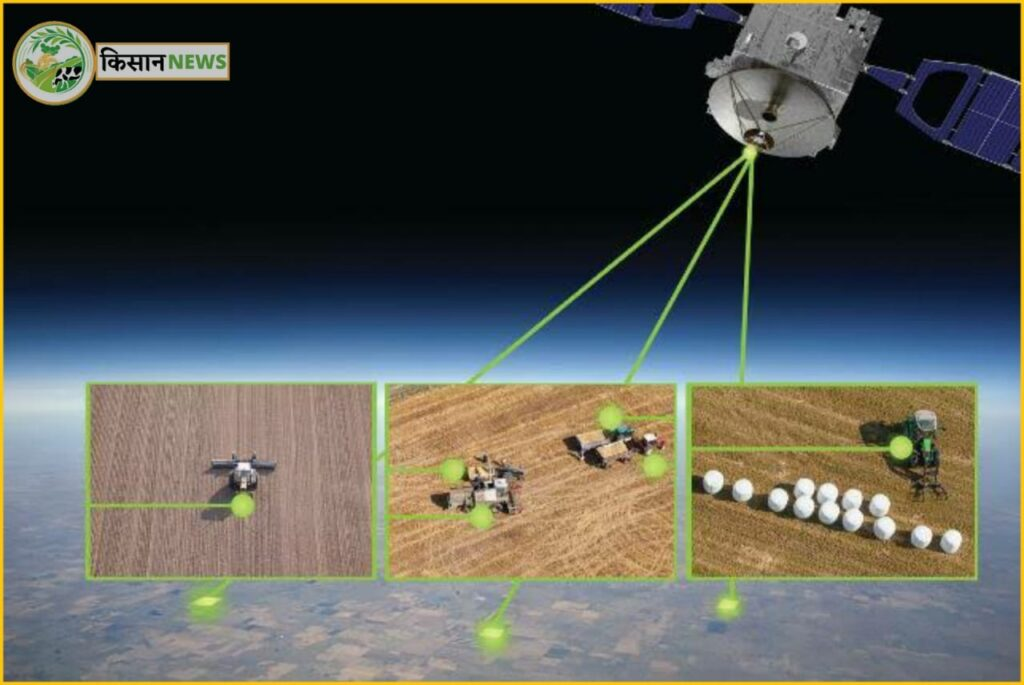 Earth Observation satellite anand